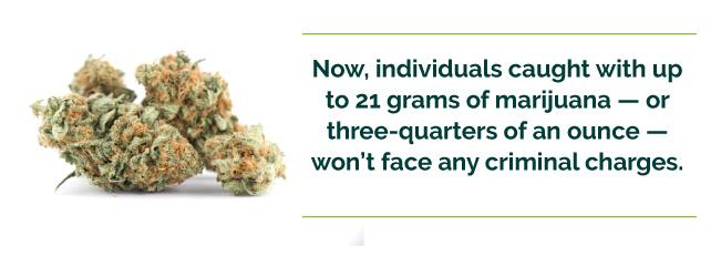 21 gram limit