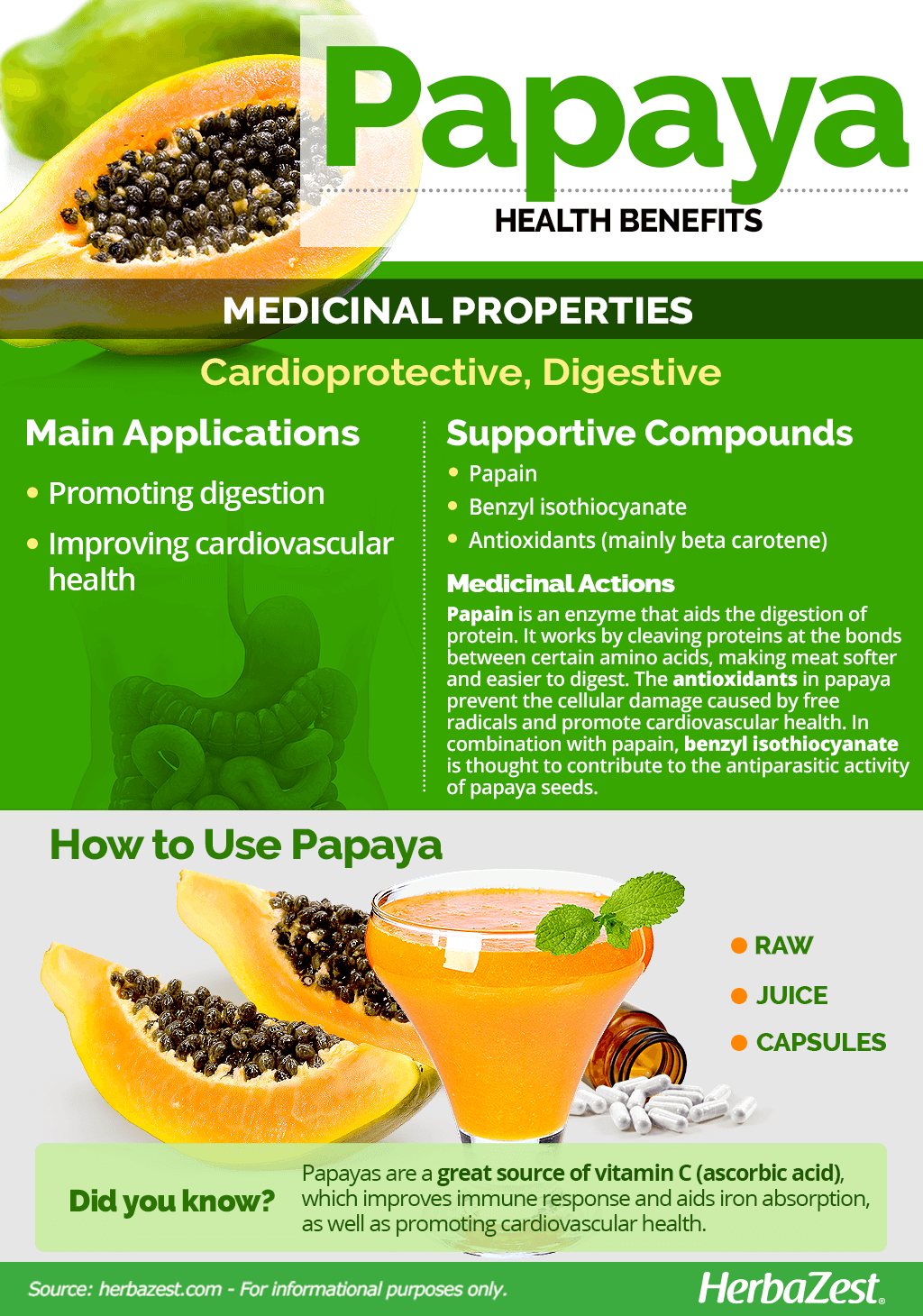 5 Great Reasons To Eat More Papaya Health Amp Energy Foods