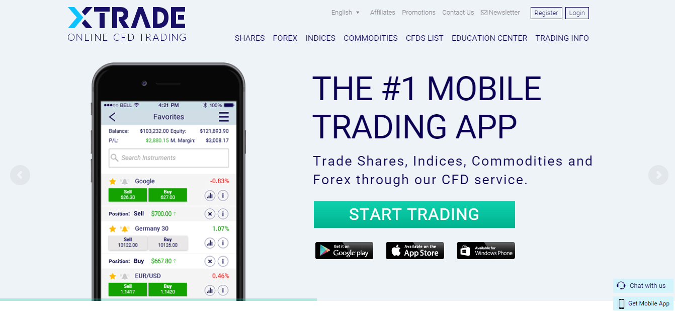 Share trading brokers in bangalore