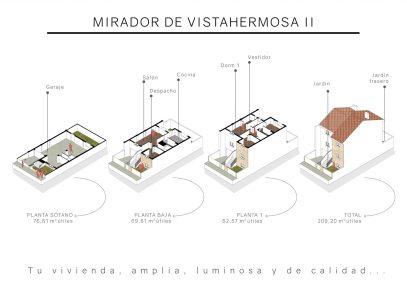 herederos basilio retortillo empresa constructora viviendas chalets adosados unifamiliares caceres mirador vistahermosa planos scaled