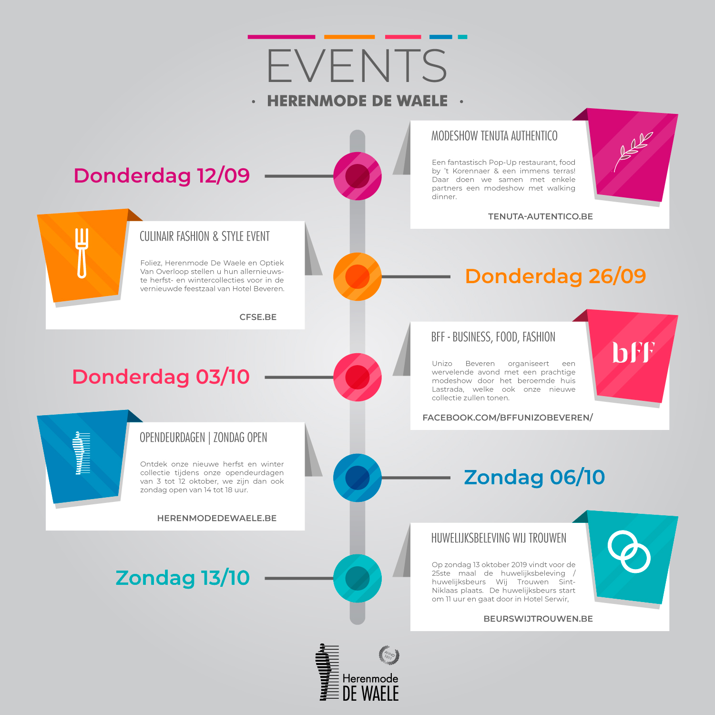 Events in september/oktober 2019