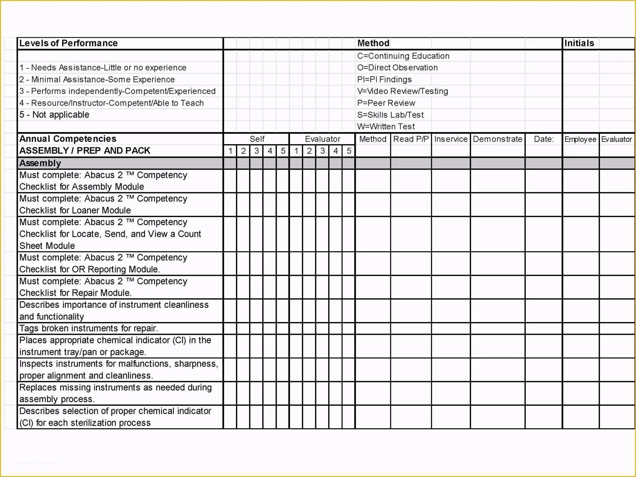 Free Layered Process Audit Template Of Layered Process