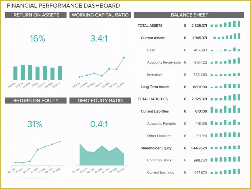 Free Nonprofit Dashboard Template Of Free Excel Sales