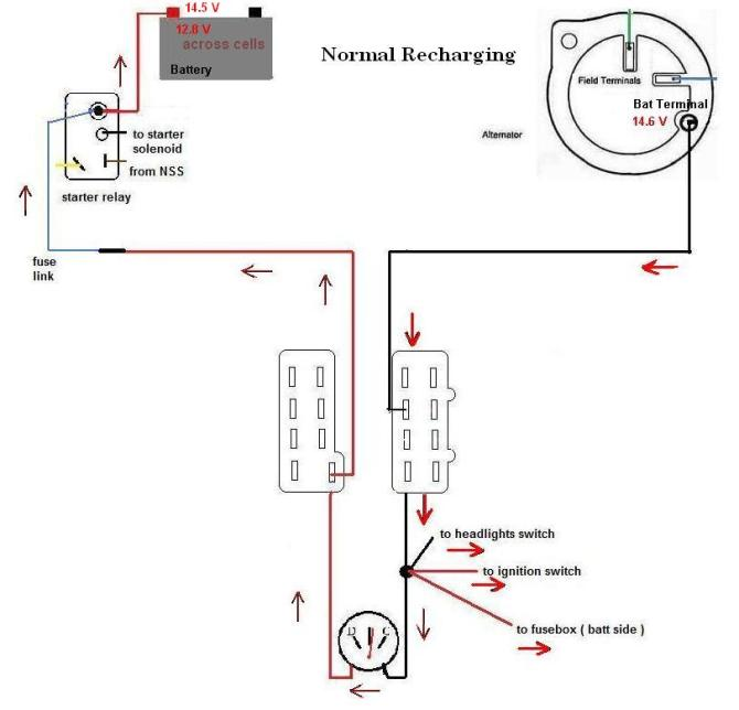 understanding charging systems with ammeter