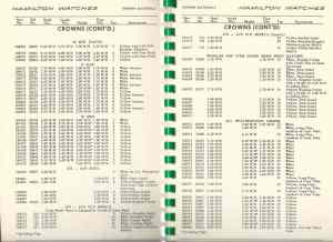 hamilton_watch_parts_catalog_pg12_pg13