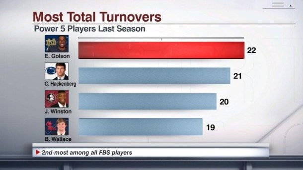 graphic courtesy of ESPN