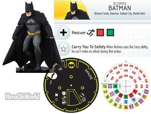 Bruce Wayne, AKA Batman