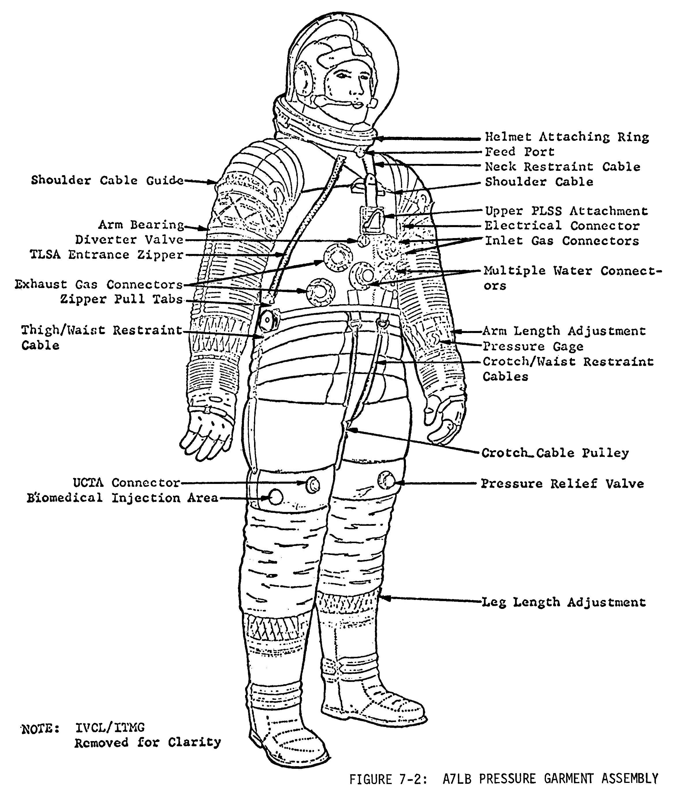 Apollo A7lb Suit