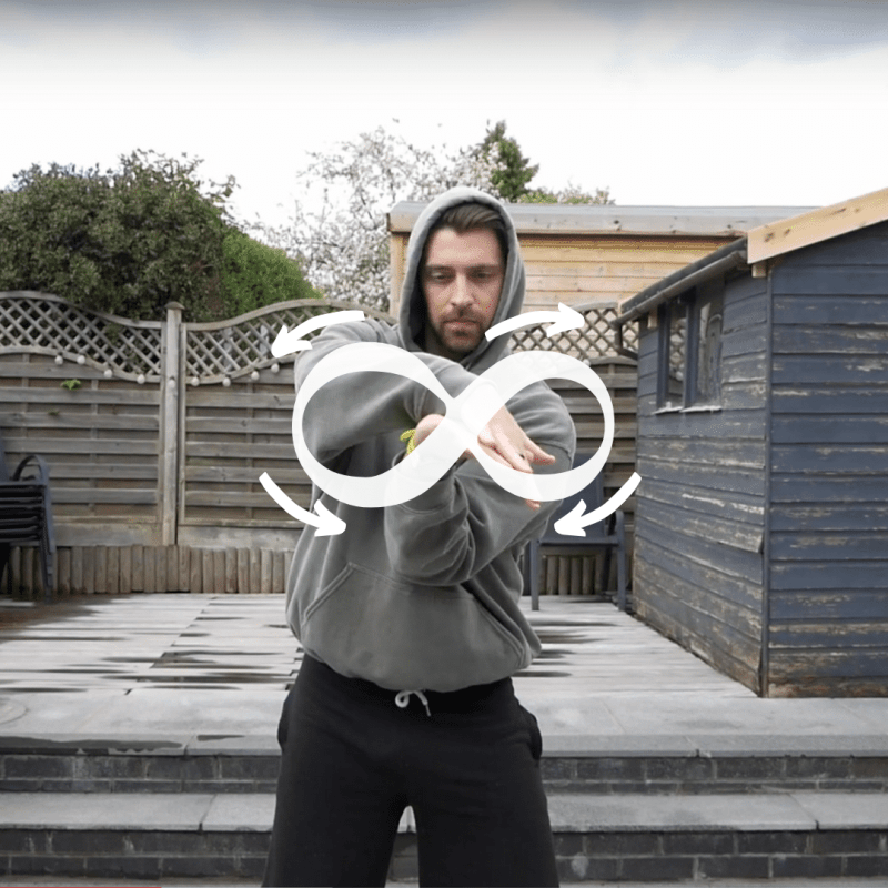 Rope Training Guide Underhand
