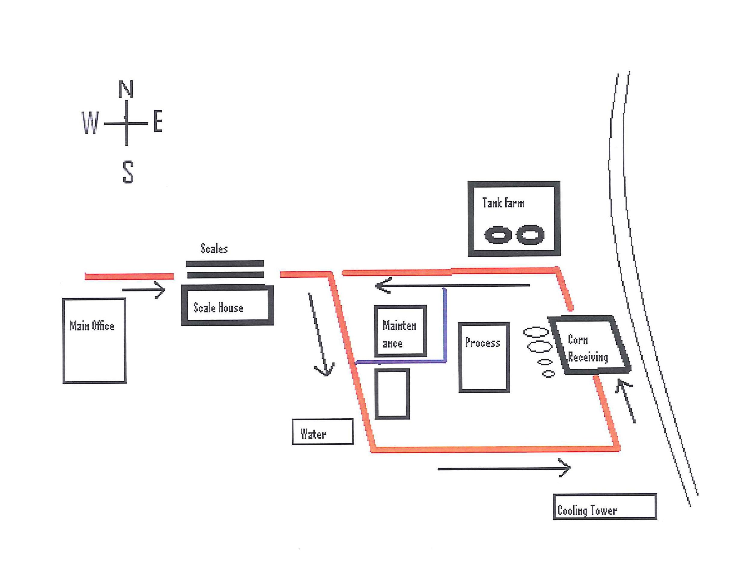 Heron Lake Bioenergy Llc