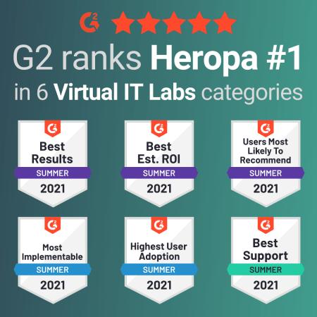 Heropa ranked #1 in Virtual IT labs categories by G2