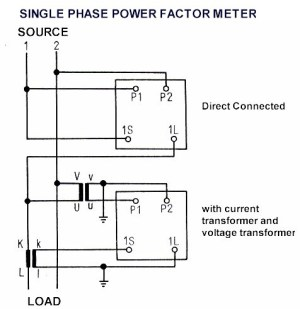 AMMETER,VOLTMETER,TRANSDUCER METERS, WIRE DIAGRAM