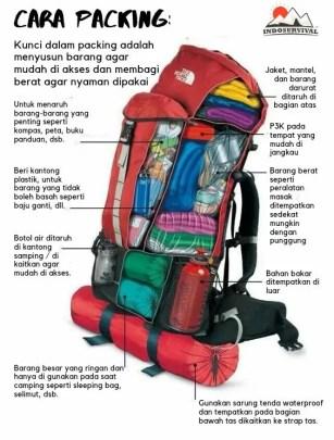 Cara Packing Tas Keril / Carrier Untuk Mendaki Gunung Cara Susun Tas Keril Carrier Untuk Mendaki Gunung 5