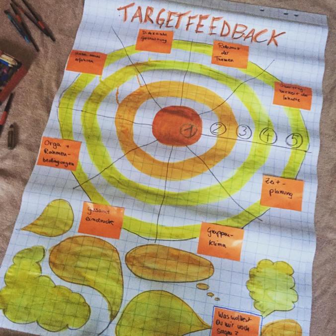 #DIY #targetfeedback #seminarvorbereitung #blockseminar #wissenschaftskommunikation #viadrina
