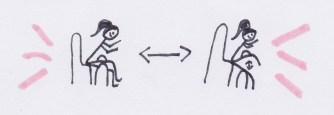 Hip abduction (naar voren gebogen) billen oefening