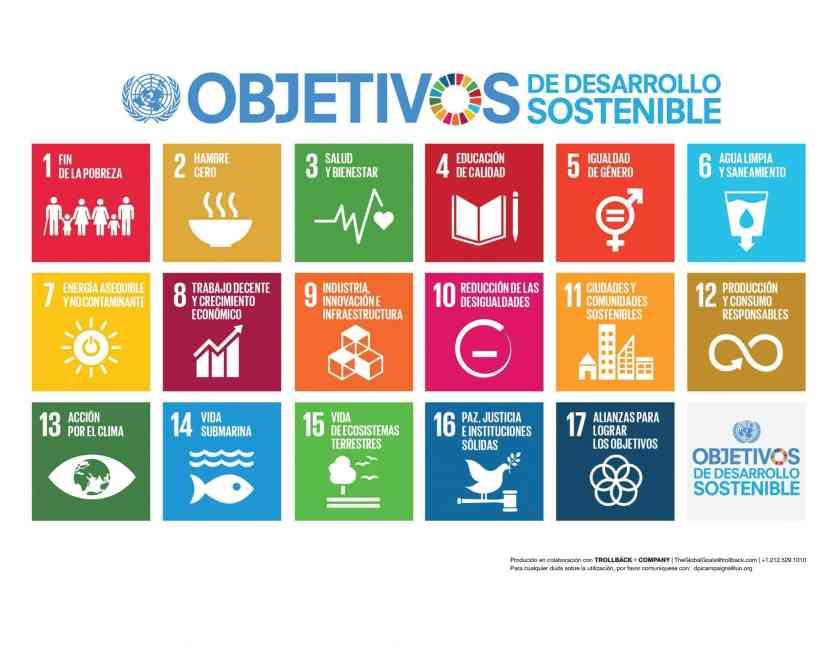 Los objetivos de desarrollo sostenible de la agenda 2030