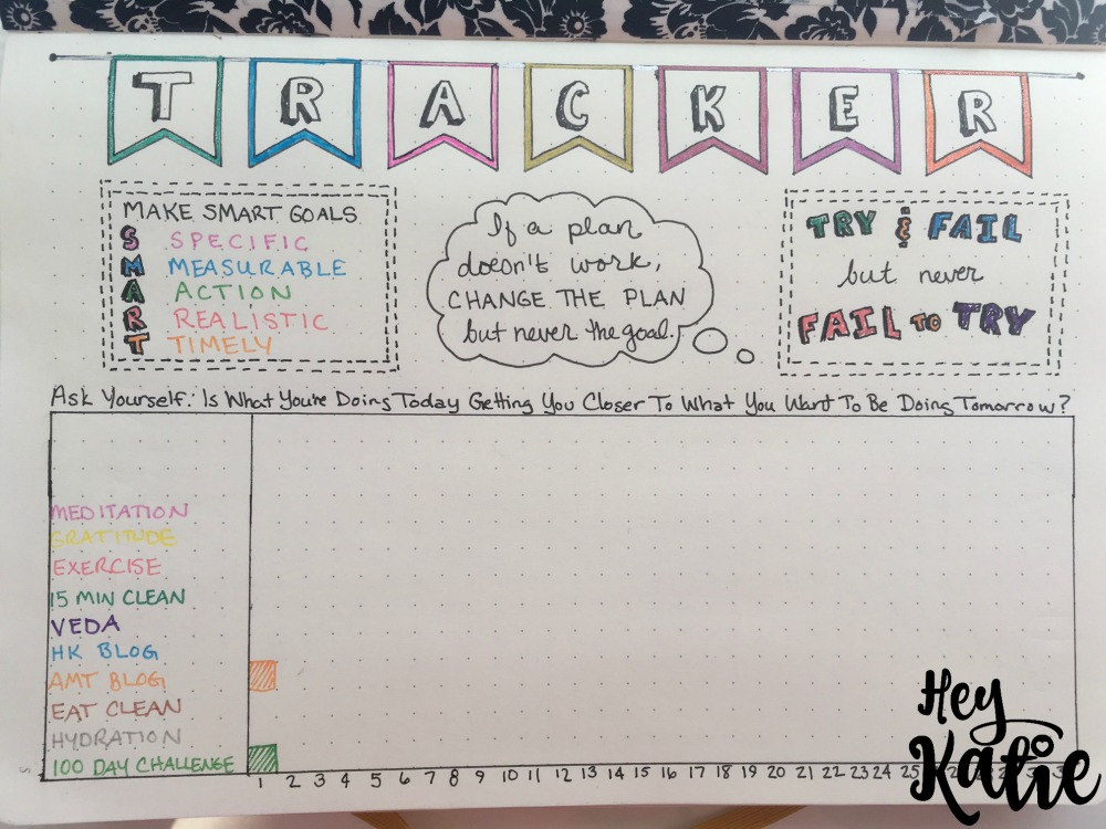 How to Create a Weekly Spread in Your Bullet Journal