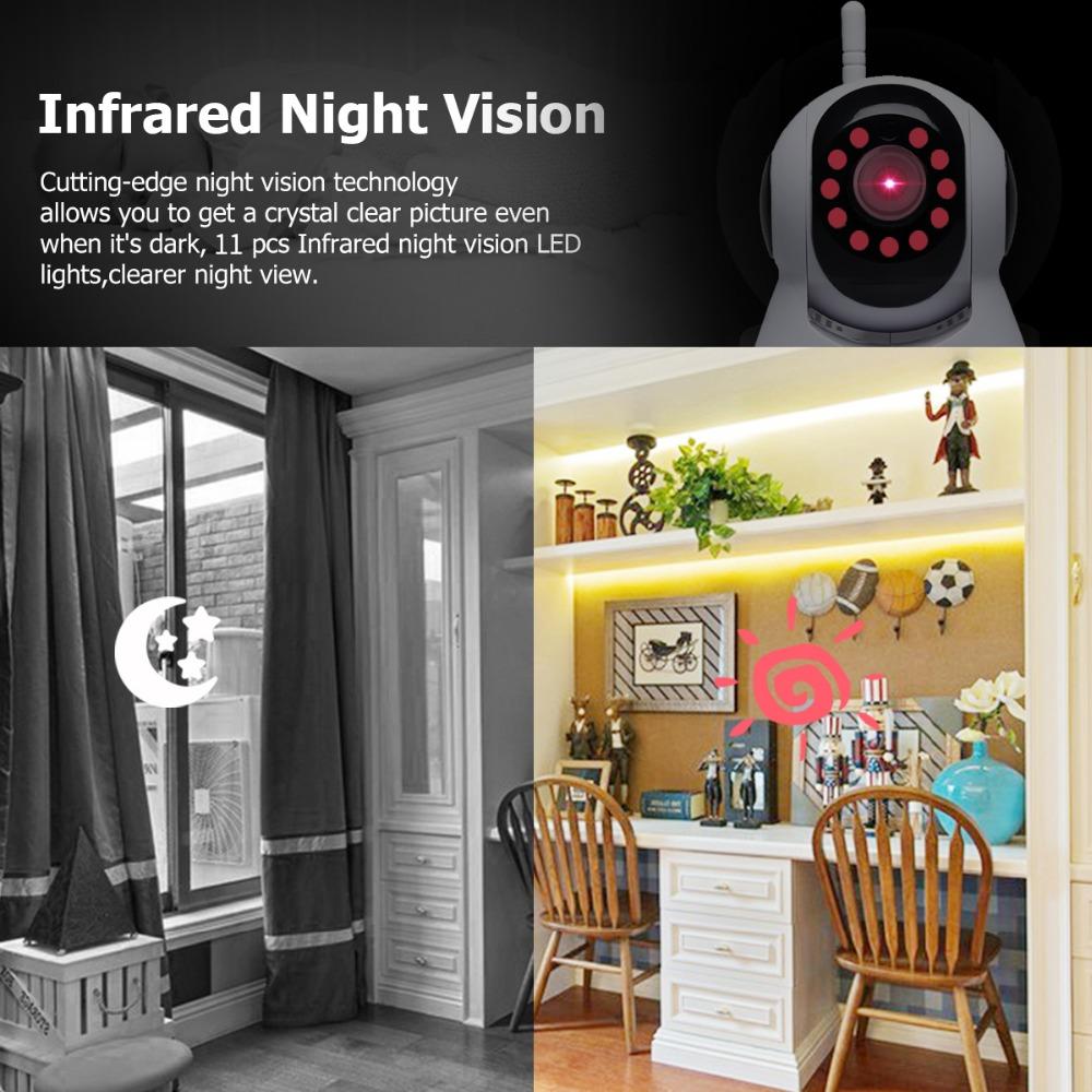 Caméra surveillance bébé la nuit