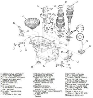 Manual Transmission Disassembly (MT) :: Manual
