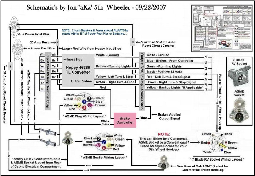 Semi Trailer Wiring Color Code Diagram Auto Wiring Diagram