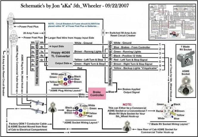 semi pigtail wiring diagram wiring diagram 7 6 4 way wiring diagrams heavy haulers rv resource
