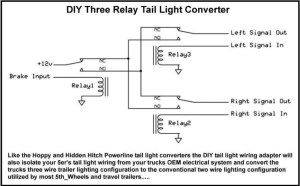 Tail Light Converters | Heavy Haulers RV Resource Guide