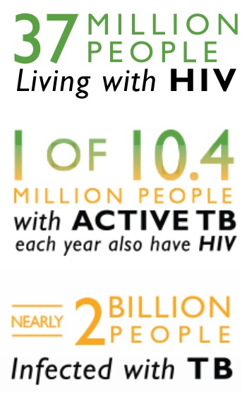 World AIDS day 37mil