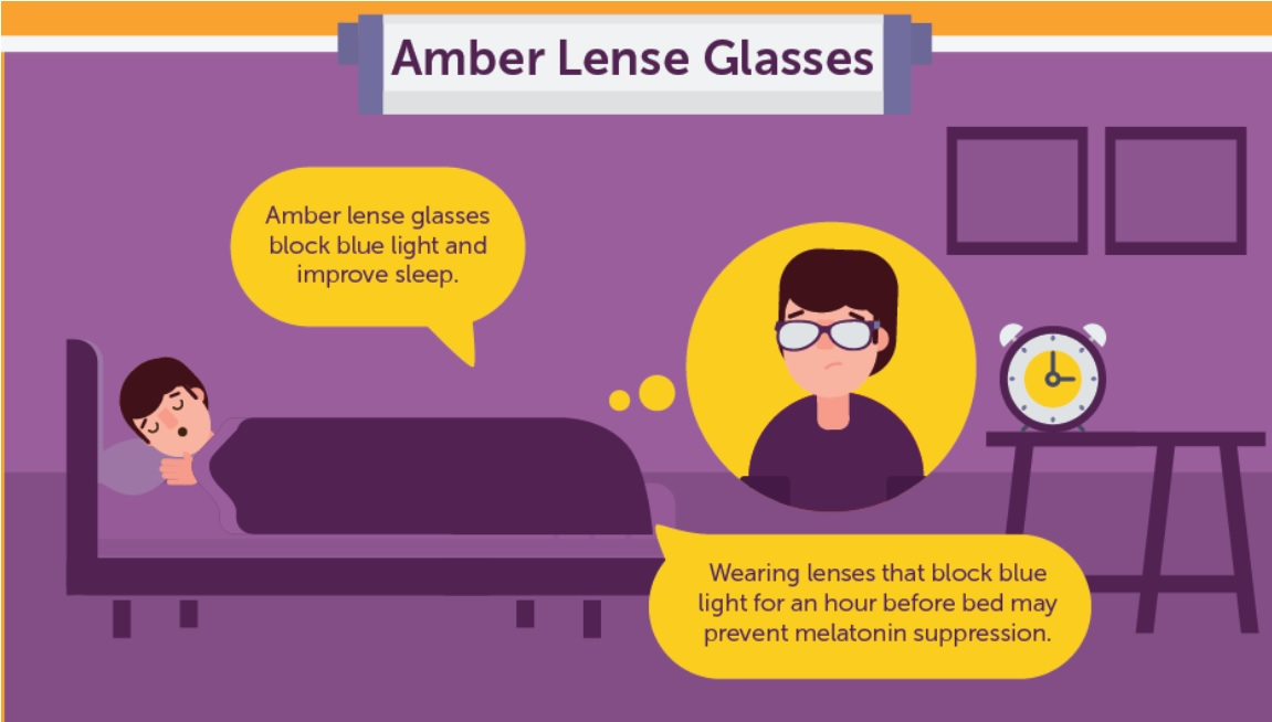 Sleepwell Amber Lense Glasses