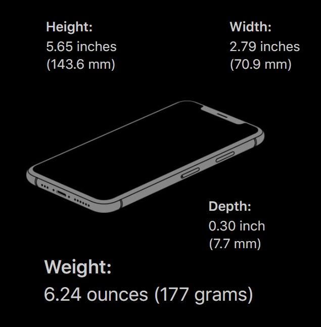 iphone 2018 XR display