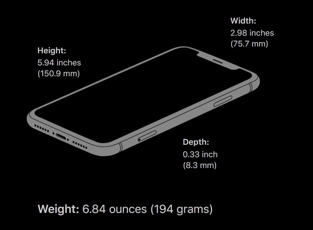 iphone 2018 XRS display