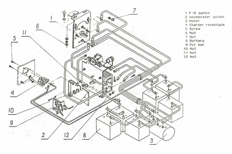 Melex 212 Wiring Diagram Golf Cart Solenoid Wiring Diagram