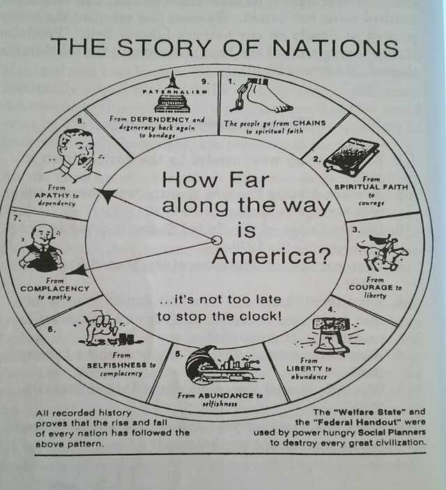 The Story of Nations