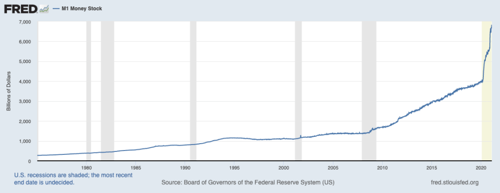 fred graph m1 money stock