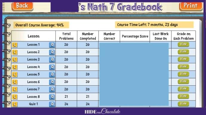 Teaching Textbooks 4.0 Gradebook