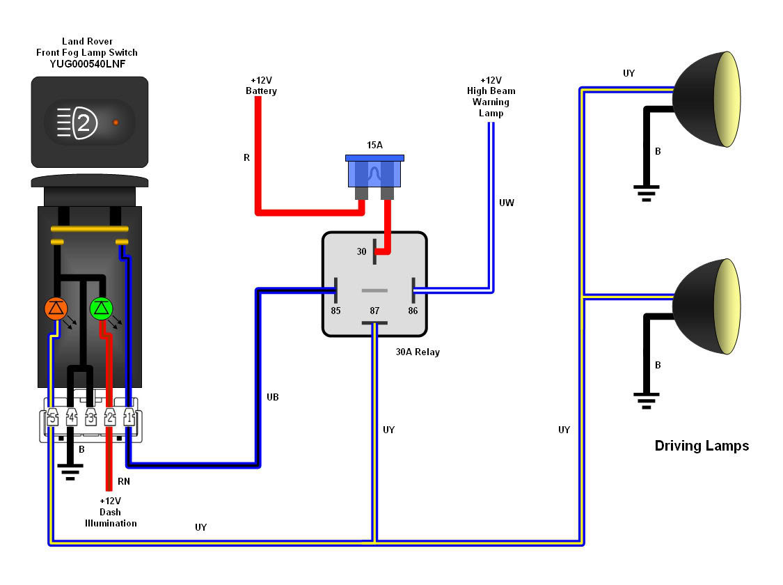wiring diagram standard landrover mg turn signal wiring diagram dolgular com 1952 mg td wiring diagram at bayanpartner.co
