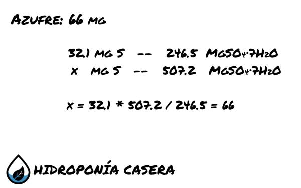 azufre sulfato de magnesio, calculo hidroponia
