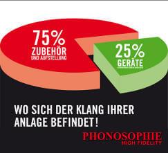 Phonosohie