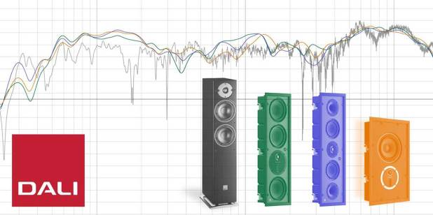 Dali Comparison CI Speaker Frequency Chart