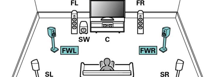 Front Wide Speaker Layout 7-1