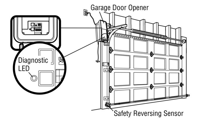 Liftmaster Garage Door Sensor Wiring Diagram from i2.wp.com