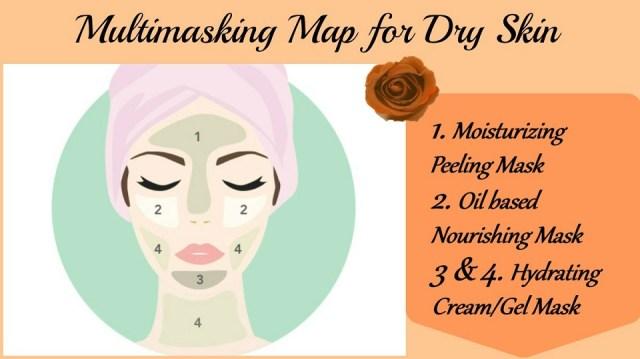 Multimasking Map For Dry Skin