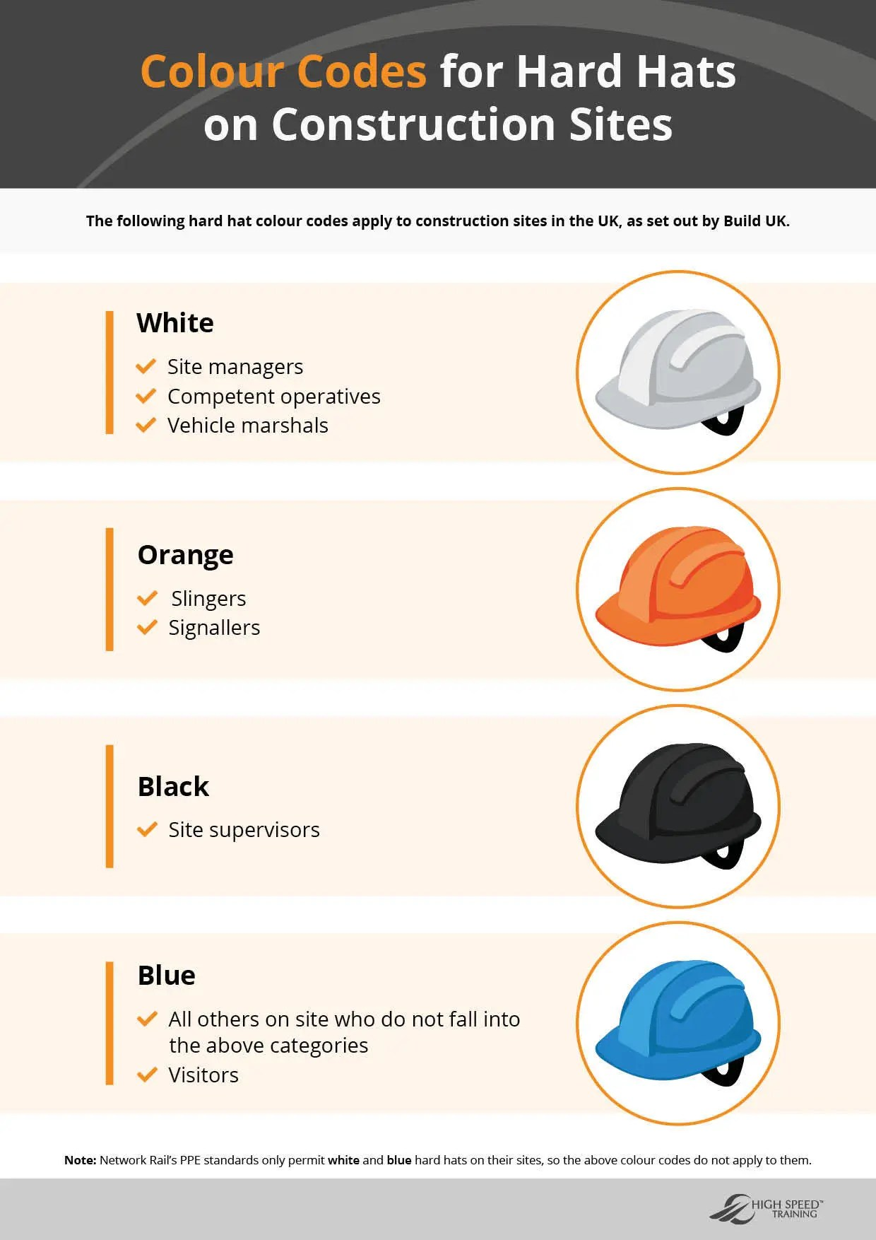 Hard Hat Colour Codes Meanings Importance