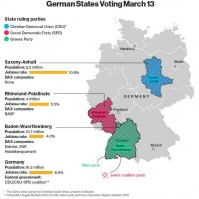 german-states-voting