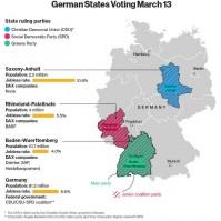 german-states-voting