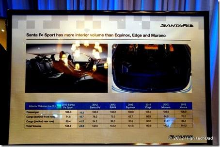 HTD-2013-Hyundai-Santa-Fe-Event-327