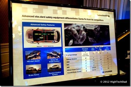 HTD-2013-Hyundai-Santa-Fe-Event-328