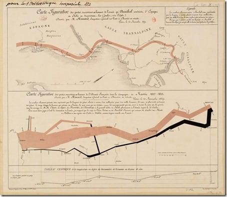 Charles-Joseph-Minard-Napoleons-March-1