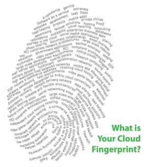 Cloud Fingerprint