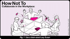 Collaborate: Desk-sized Lazy Susan