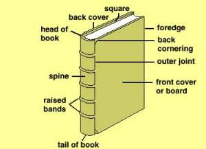 Diagram of a book (source: https://www.flickr.com/photos/79776793@N00/264193545/in/photostream/)